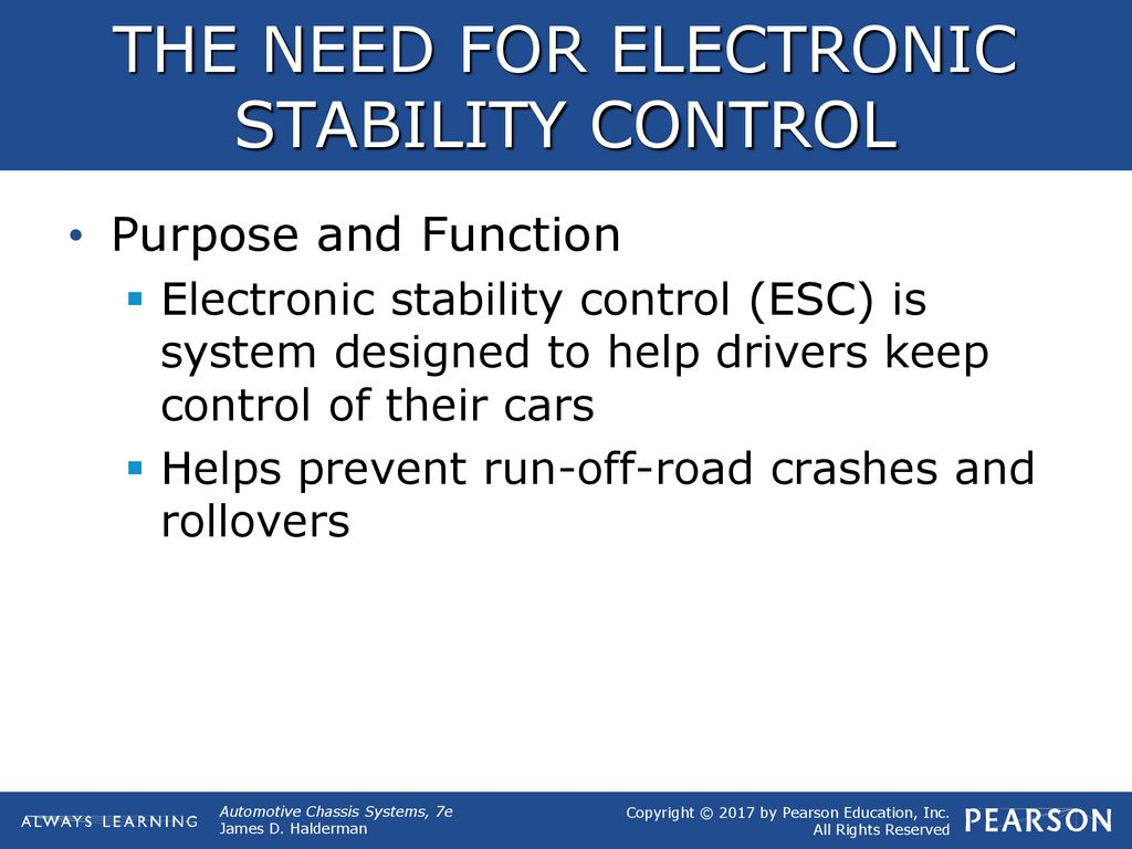 OBJECTIVES Discuss the need for electronic stability control