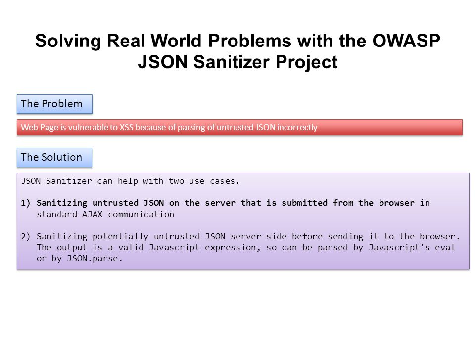 Solving Real World Problems with the OWASP JSON Sanitizer Project
