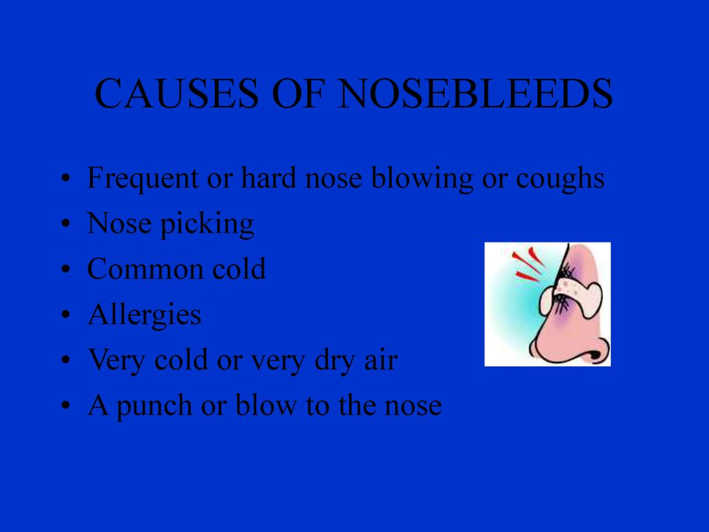 BLEEDING The principle of controlling blood loss is to restrict the
