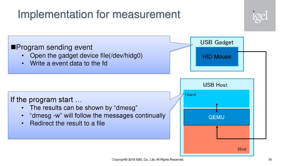 Input Device Interrupt Latency of KVM on ARM using Passthrough - ppt