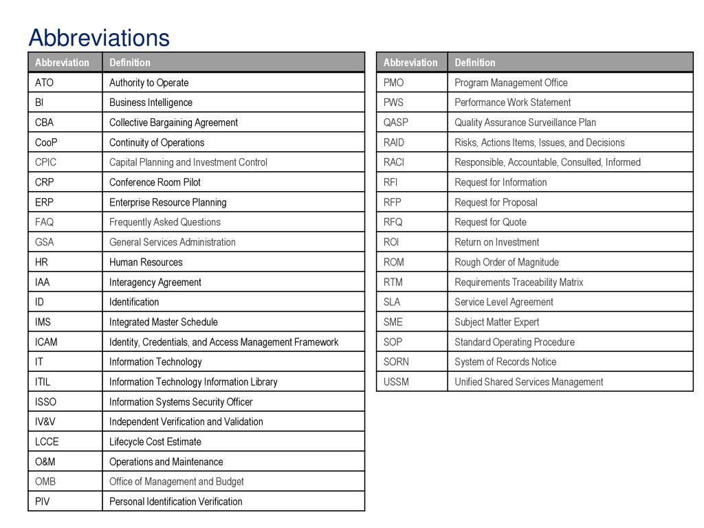 Modernization And Migration Management M3 Playbook Ppt Download