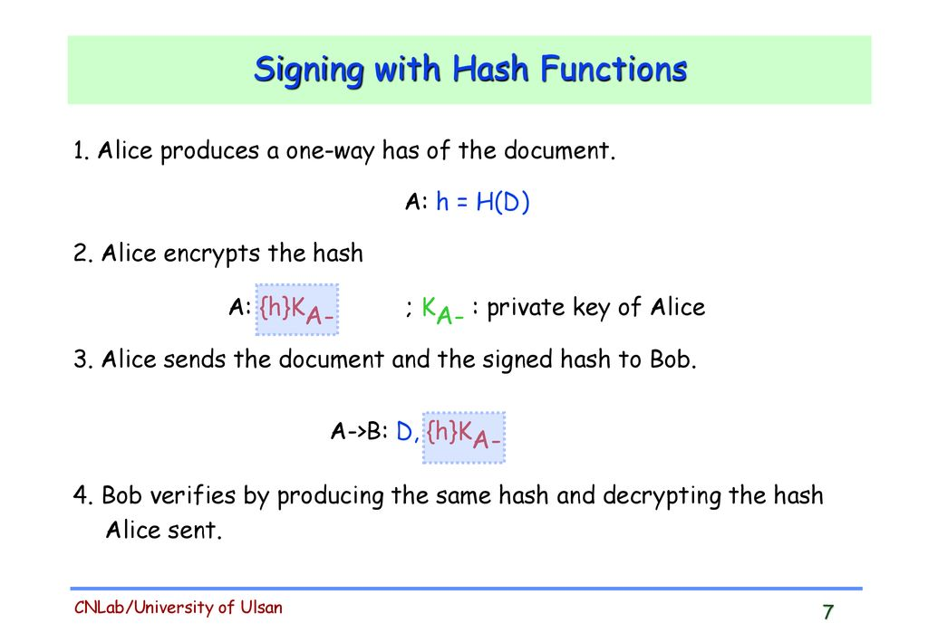 Chapter 11 Message Authentication and Hash Functions - ppt