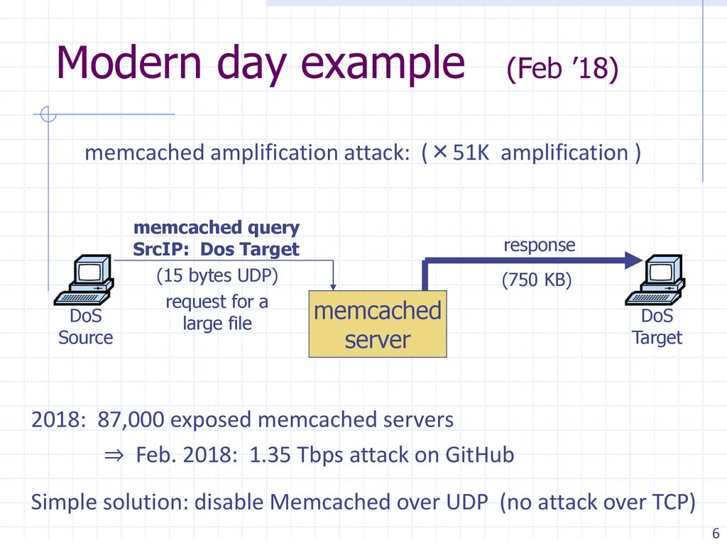 Unwanted Traffic: Denial of Service Attacks - ppt download
