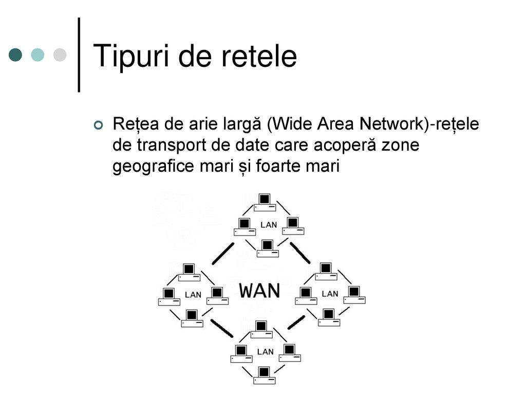 rețele de date