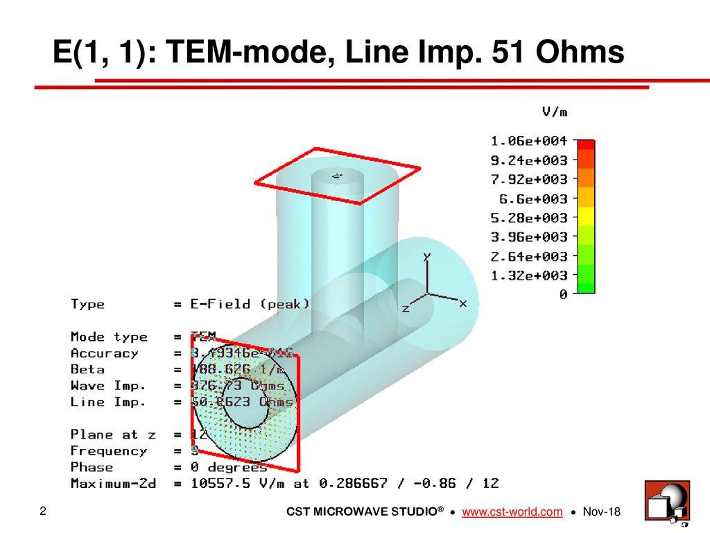 Benchmark CST MICROWAVE STUDIO®   Nov ppt download