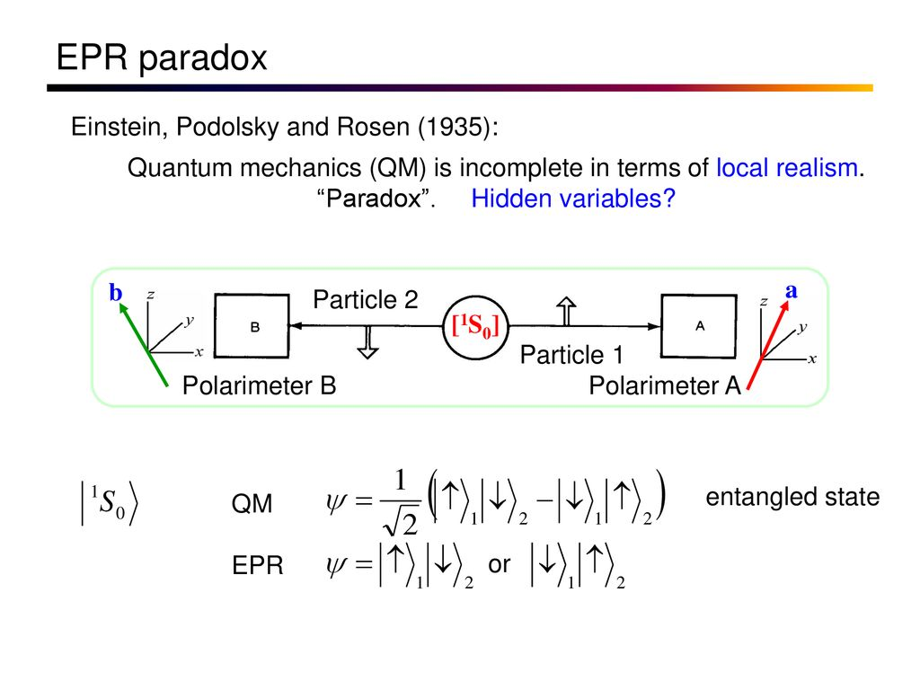 Polarimeters for Tests of EPR Paradox - ppt download