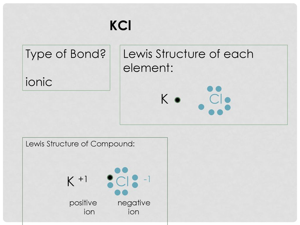Bonding and Lewis Structures - ppt downloadSlidePlayer