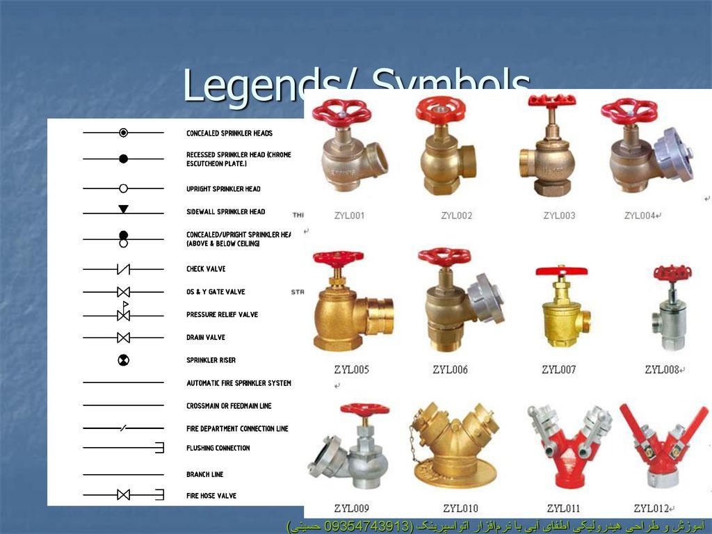 NFPA13-Fire Sprinkler System - ppt download