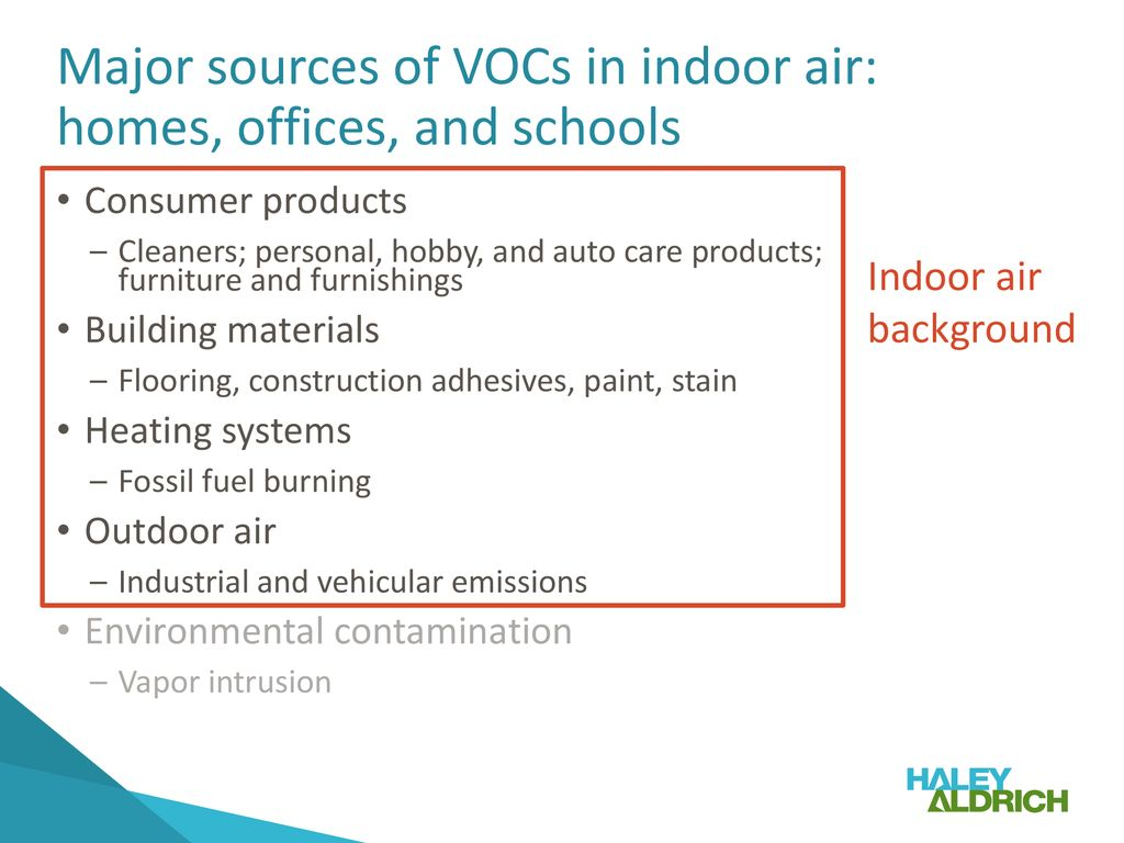 Download 620+ Background Indoor Air Concentrations Of Volatile Organic Compounds In North American Residences Gratis Terbaru