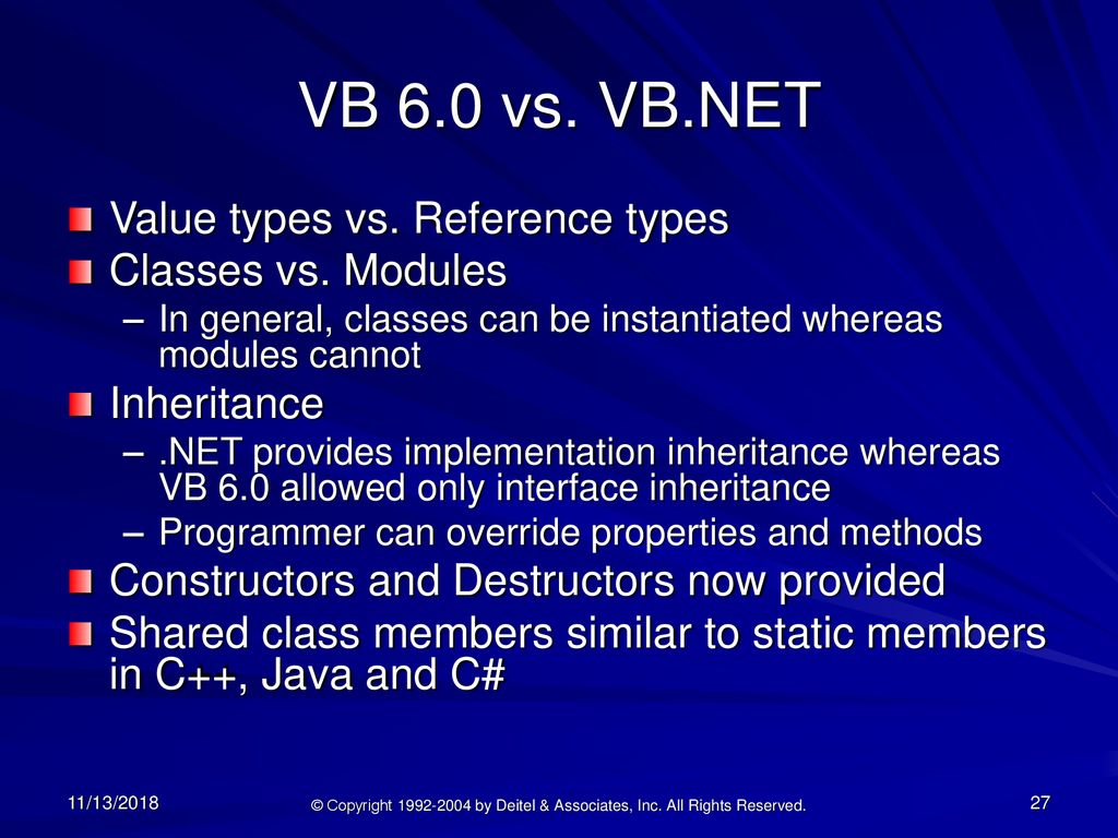 Introductory Programming in Visual Basic  NET: Introducing