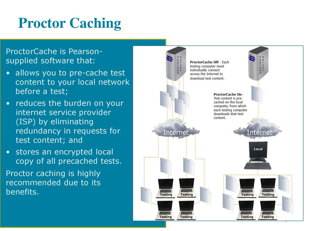 pearson proctor caching download