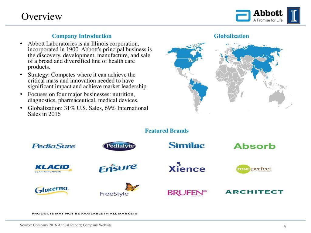 Abbott Laboratories NYSE: ABT - ppt download