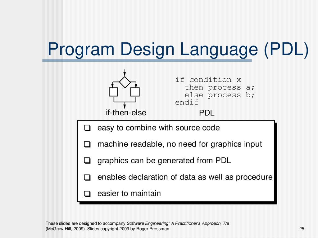Chapter 10 Component Level Design Ppt Download