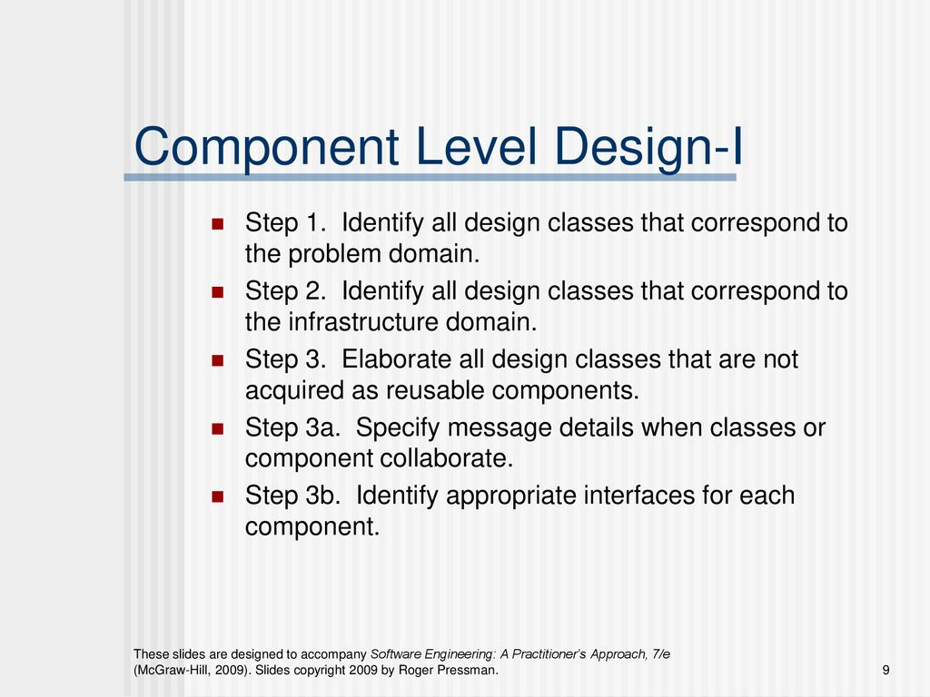 Chapter 10 Component Level Design Ppt Download
