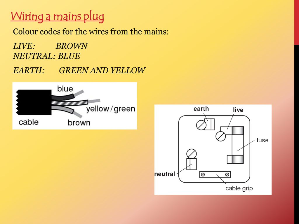 Practical Electricity Ppt Download Wiring Neutral Live 17 A Mains Plug Colour Codes For The Wires From Brown Blue Earth Green And Yellow