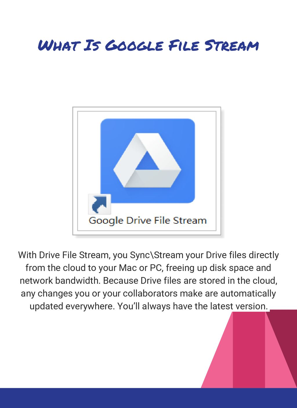 What Is Google File Stream - ppt download