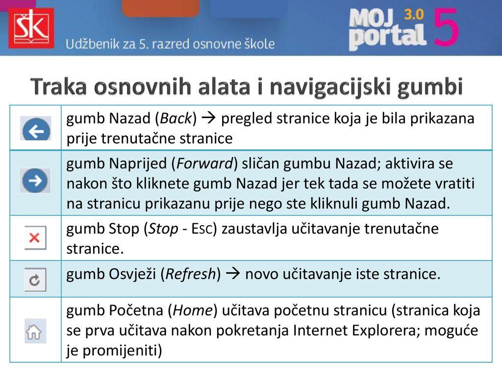 internet Explorer upoznavanje s www.pof.com