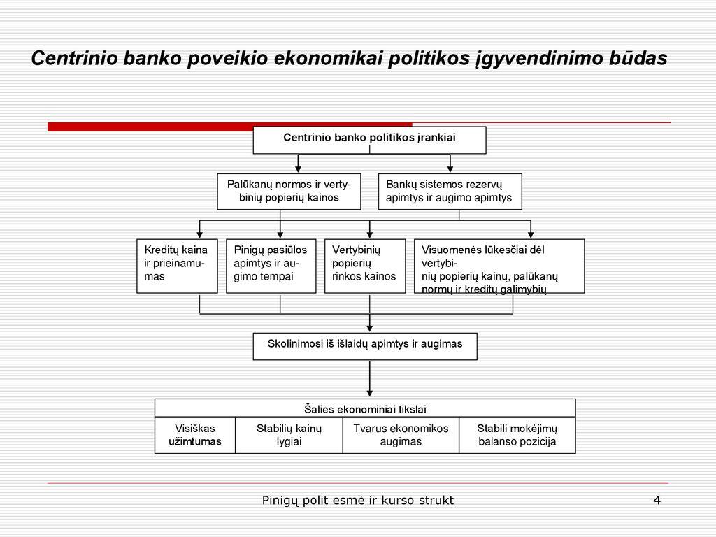 thomas stridsman prekybos sistemos ir pinigų valdymas