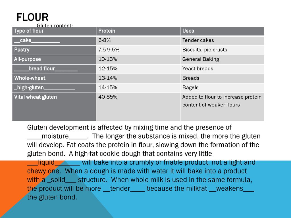 Ingredients for baking - ppt download