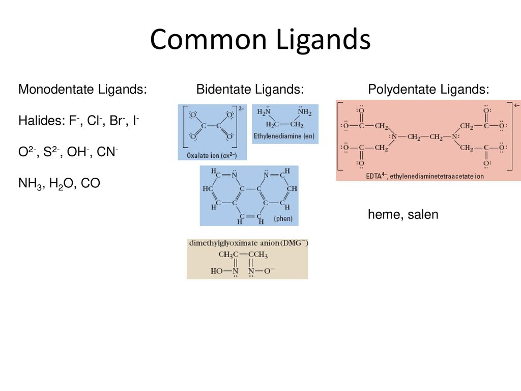Coordination Chemistry Ppt Download
