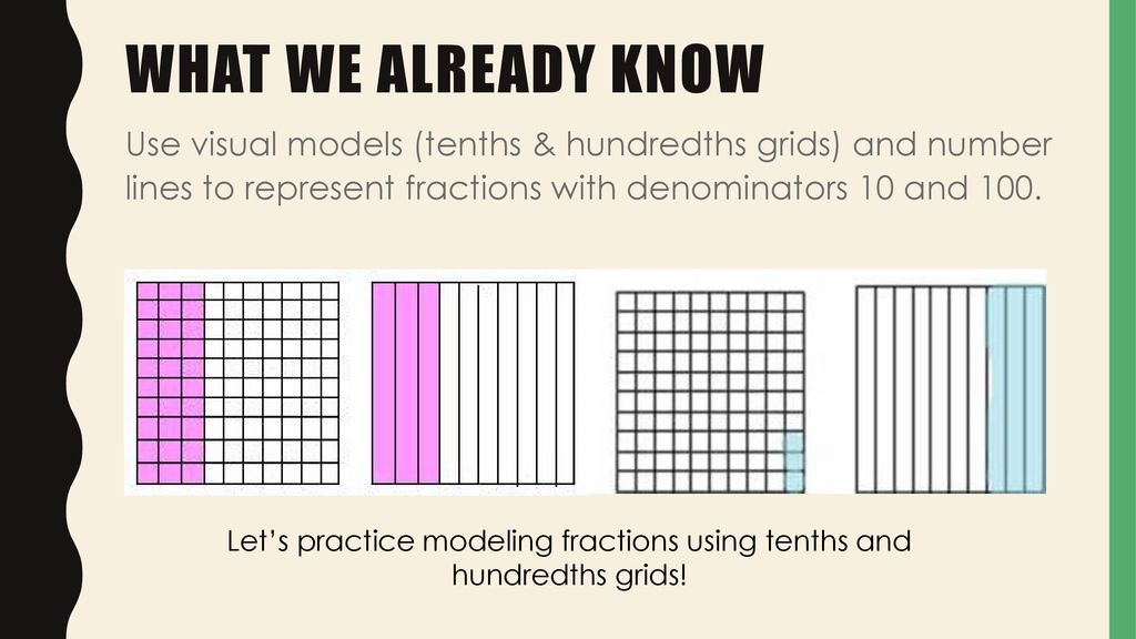 graphic relating to Printable Hundredths Grids known as Fractions taking tenths and hundredths