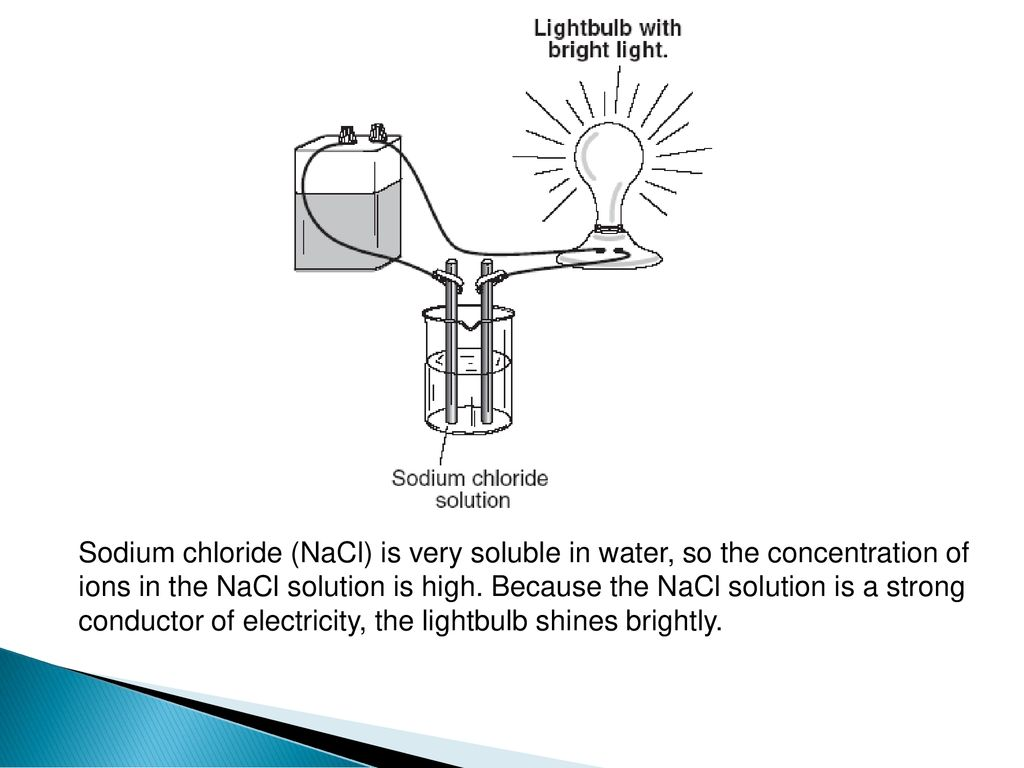 Water Unit Ppt Download Is A Conductor Of Electricity When In Sodium Chloride Nacl Very Soluble So The Concentration Ions