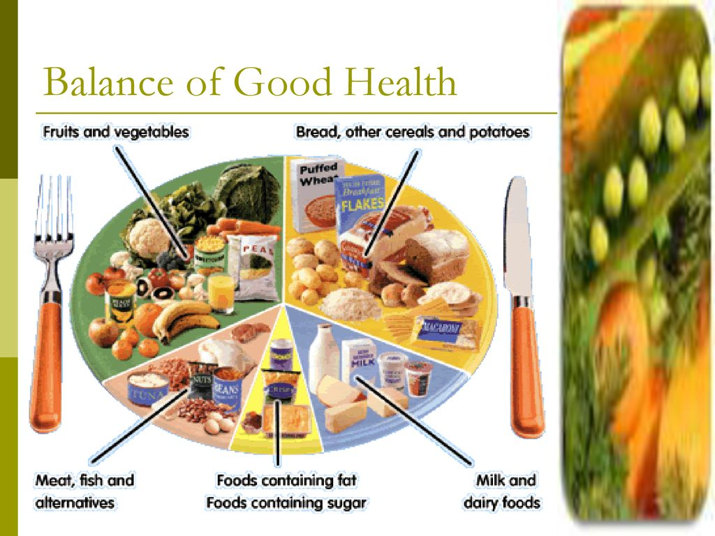 Image result for the balance of good health