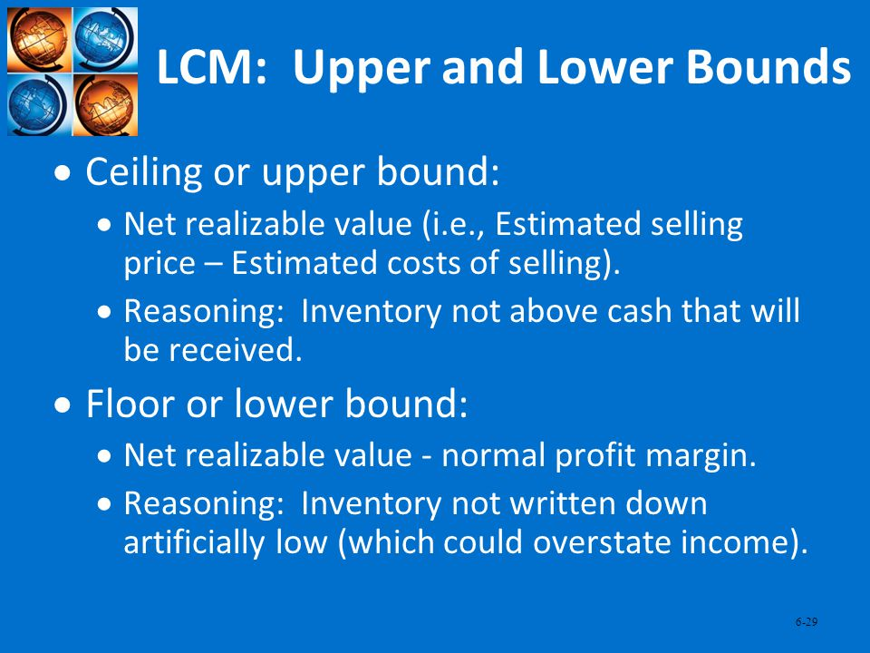 LCM: Upper and Lower Bounds