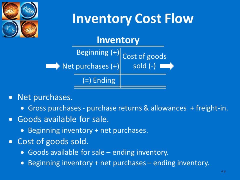 Inventory Cost Flow Inventory Net purchases. Goods available for sale.