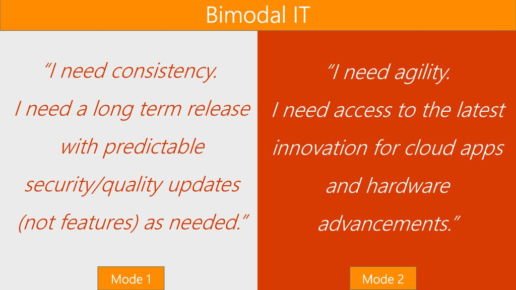 Bimodal IT 11/13/ :03 AM.