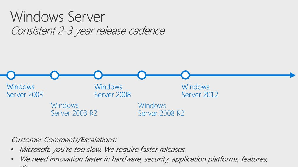 Windows Server Consistent 2-3 year release cadence