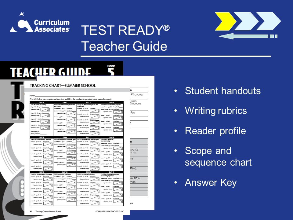 TEST READY® Teacher Guide