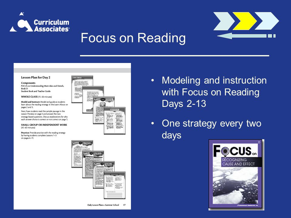 Focus on Reading Modeling and instruction with Focus on Reading Days One strategy every two days.