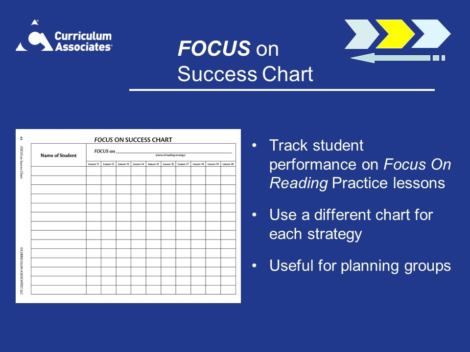 FOCUS on Success Chart Track student performance on Focus On Reading Practice lessons. Use a different chart for each strategy.
