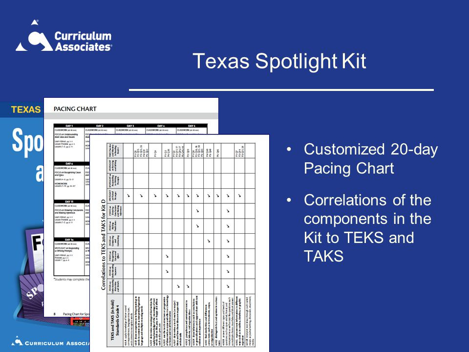 Texas Spotlight Kit Customized 20-day Pacing Chart