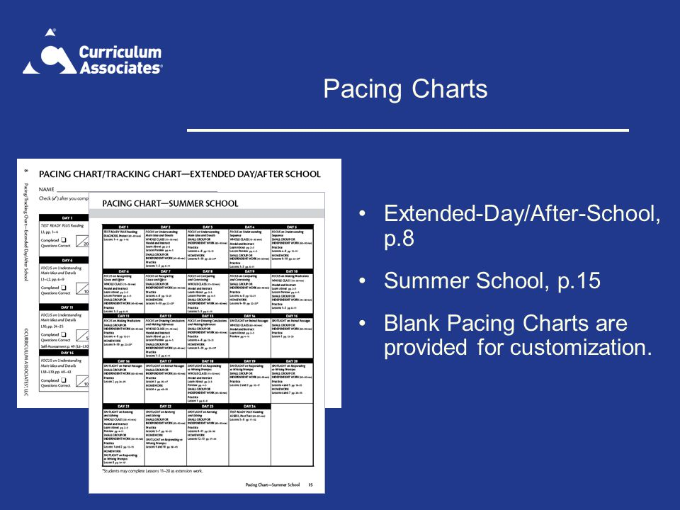 Pacing Charts Extended-Day/After-School, p.8 Summer School, p.15