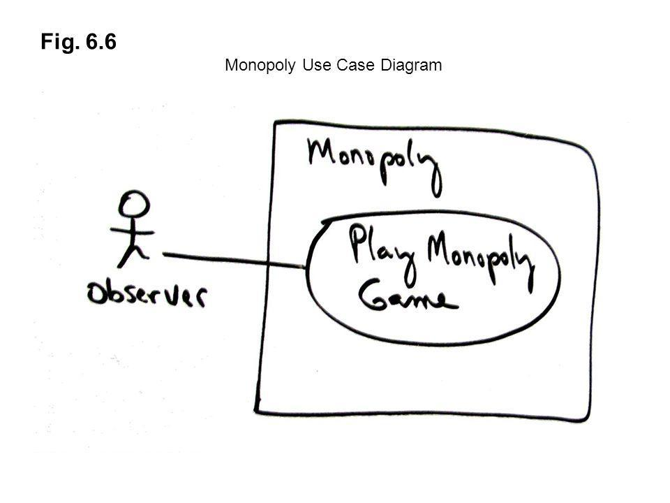 Chapter 6 use cases ppt video online download 66 monopoly use case diagram ccuart Image collections