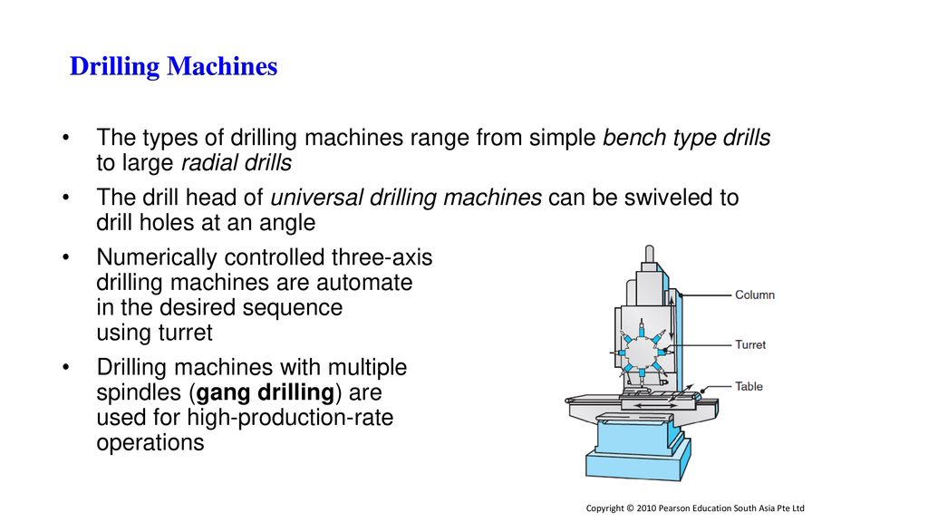 CHAPTER FIVE: Drilling Operation - ppt download