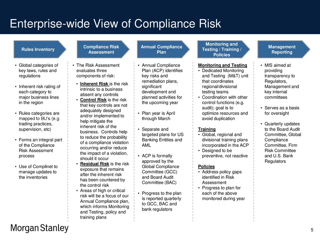 Morgan Stanley Compliance Program - ppt download