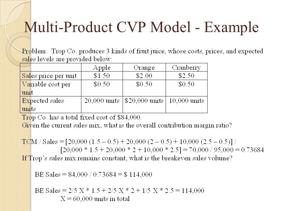 COST-VOLUME-PROFIT (CVP) ANALYSIS - ppt download