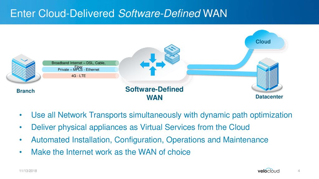 WAN  Re-invented   - ppt download