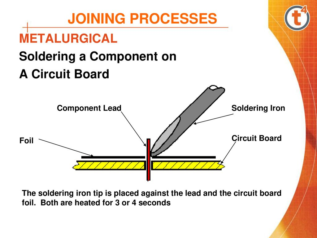 Riveting By Sukhbir Singh Ppt Download Soldering Iron Circuit Joining Processes Metalurgical A Component On