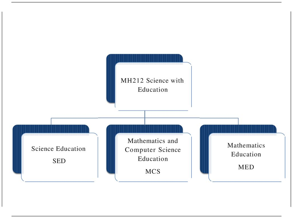 MH212 BSc Science, BSc Mathematics and Computer Science, and