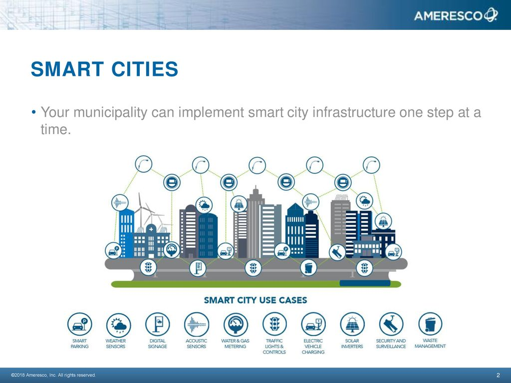 boschs climo smart cities - HD1024×768