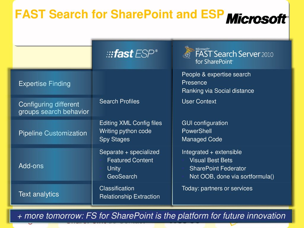 Search and Find With SharePoint ppt download