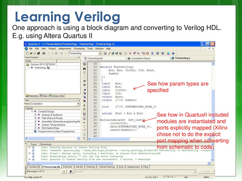 Lecture 18 Coding In Verilog Ppt Download Block Diagram For Programming Learning One Approach Is Using A And Converting To Hdl Eg