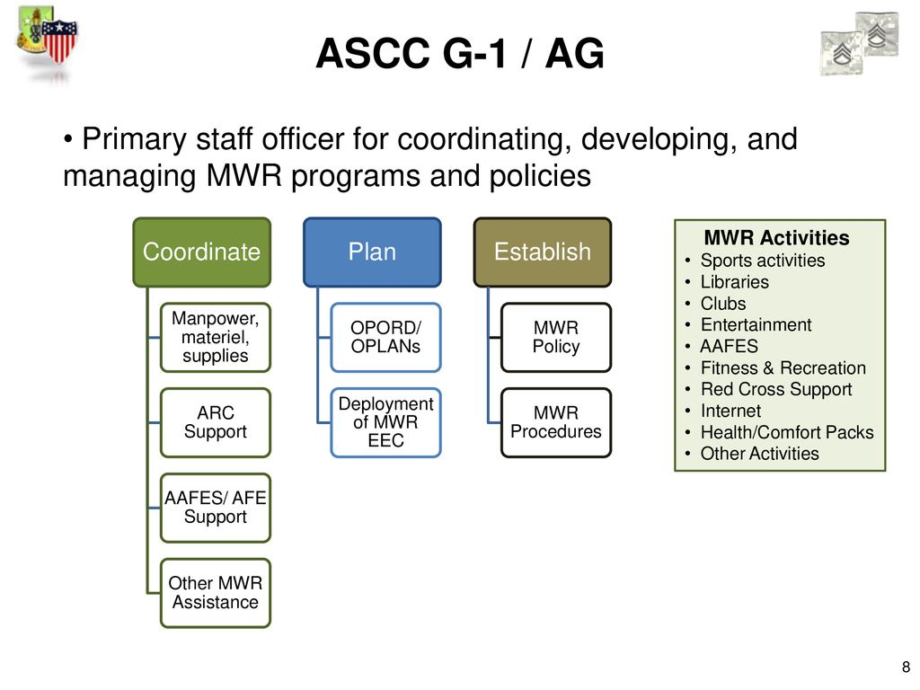 Coordinate MWR Operations - ppt download