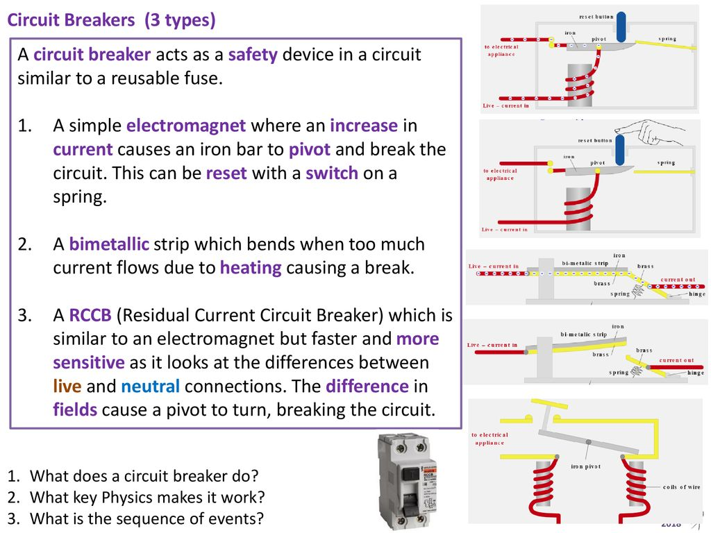 Static Electricity Recap Ppt Download How Does A Circuit Breaker Work 2 10 Breakers
