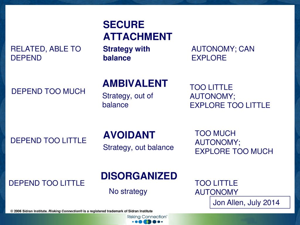 RC Refresher on Attachment and Attunement - ppt download