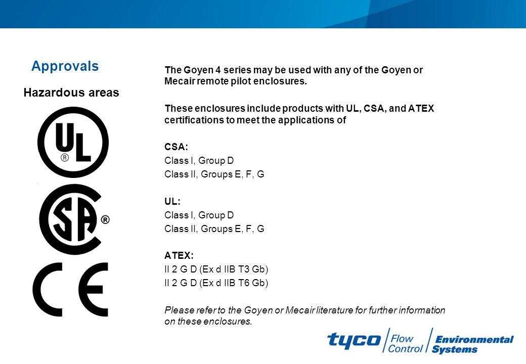 Goyen series 4 reverse pulse jet pulse valve ppt download 37 approvals hazardous areas ccuart Gallery